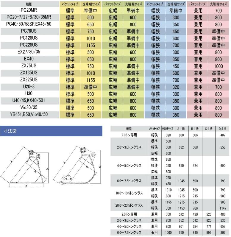 バケット適応表・寸法図